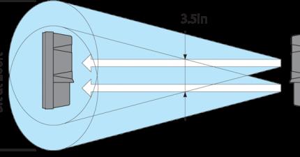 AX-100TF Range