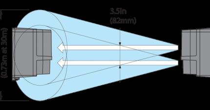 AX-100TFRi Range