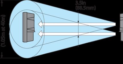AX-130TN Range