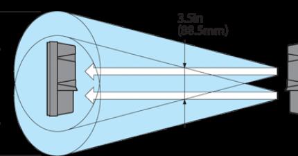 AX-200TF Range