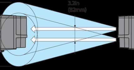 AX-200TFRi Range