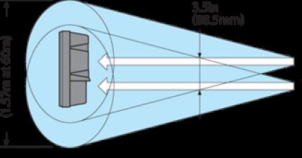 AX-200TN Range