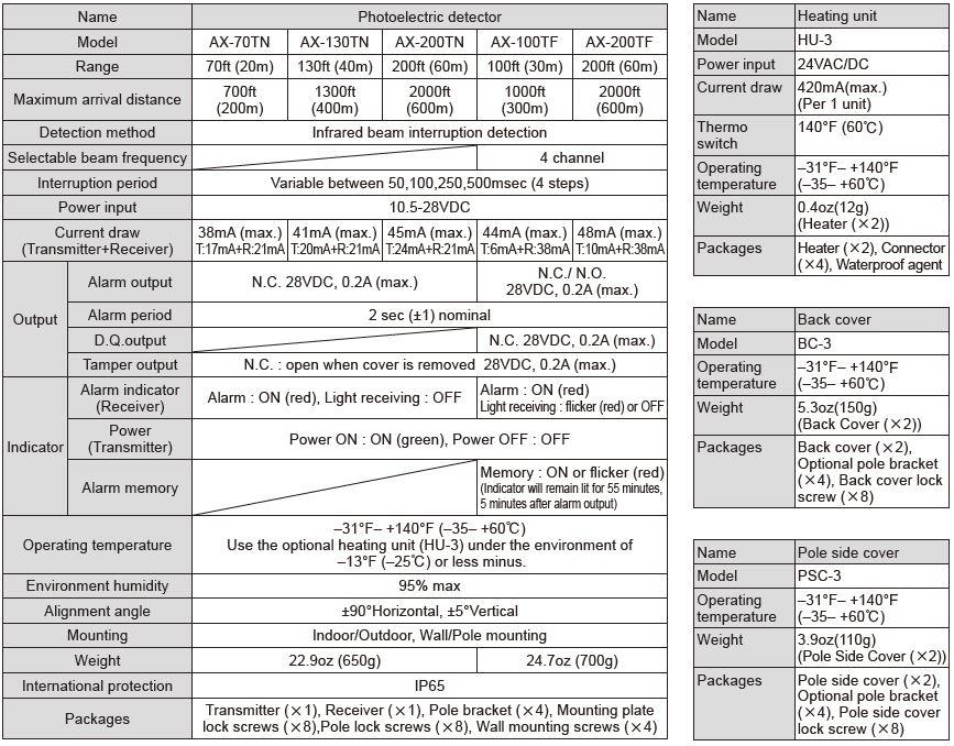 Optex Ax Tn Tf Specifications Model For 70Tn 130Tn 200Tn 100Tf 200Tf