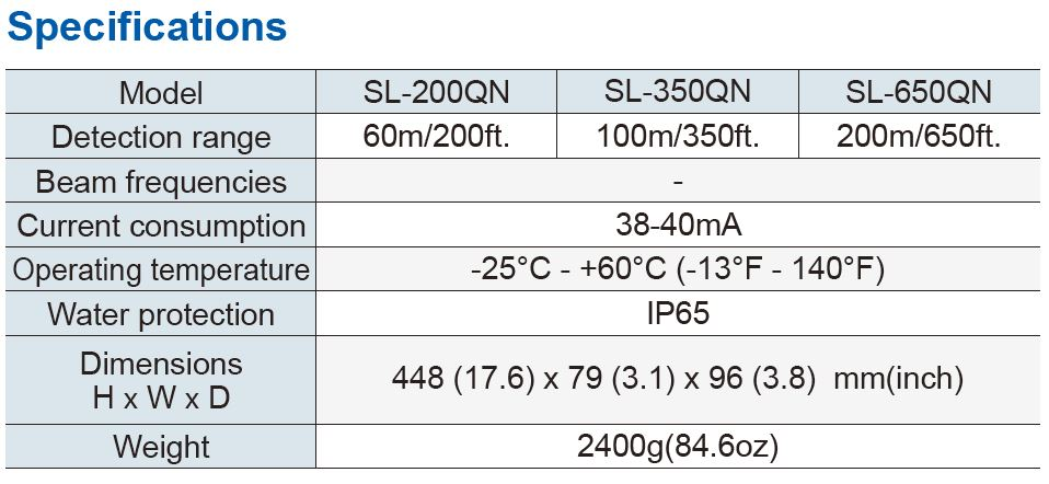 Optex Sl 650Qn Specifications