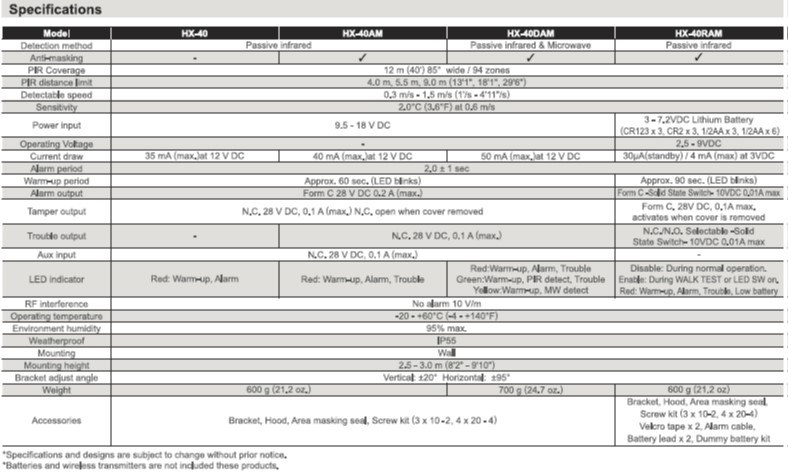 Optex Hx40Series Specifications En