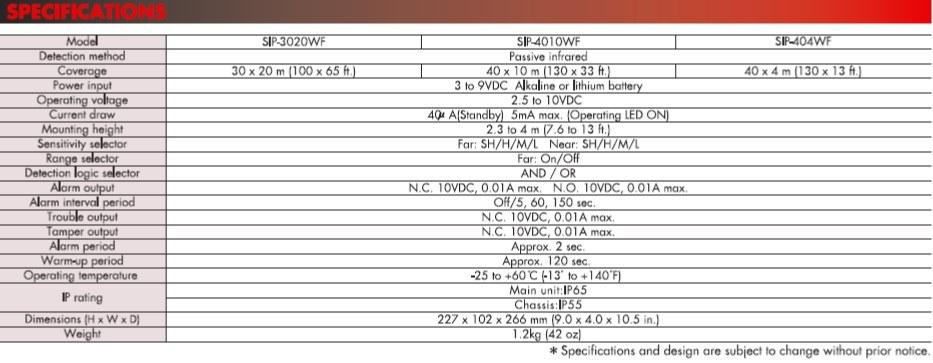 Optex Redwall Sip 3020 4010 404Wf Specifications En