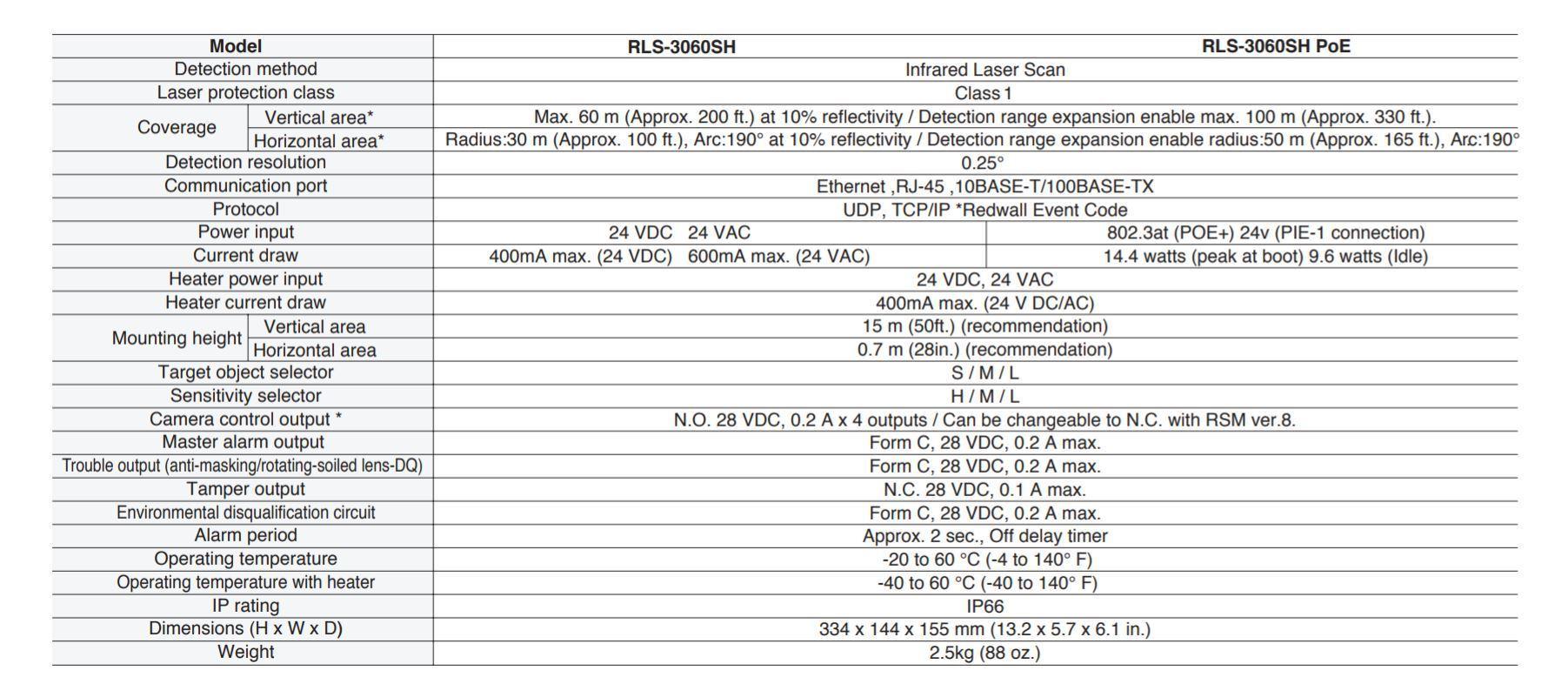 Optex rls 3060sh specifications en